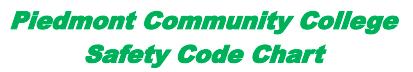 Campus Safety Codes
